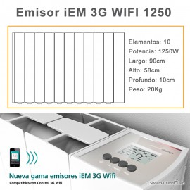 iEM 3G WIFI 1.250