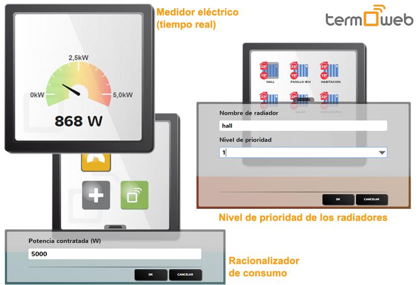 Termoweb: racionalizador de consumo eléctrico